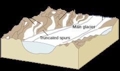 glacial_landscape_svg